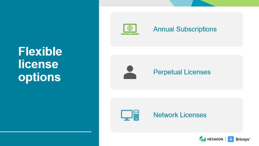 Flexible License Options