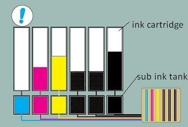 Canon-plotter-printer-sub-ink-system
