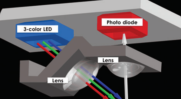Built-in-Color-Density-Sensor-and-Color-Calibration-System.png