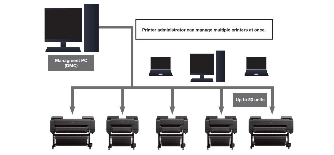 Canon-Fleet-Wide-Printer-Management