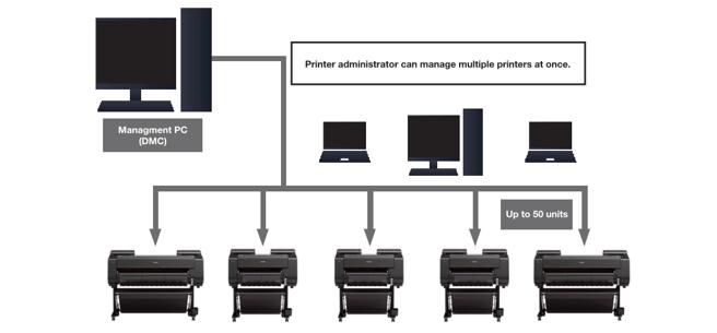 Canon-Fleet-Wide-Printer-Management.png