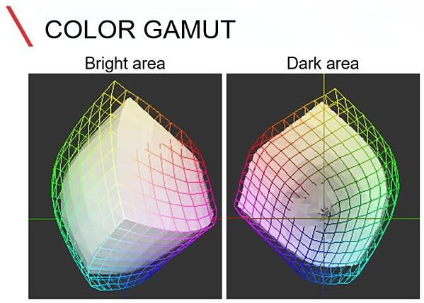 Canon-iPF-TX-Series-TD-Ink-Color-Gamut