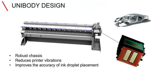 Canon-iPF-TX-Series-Unique-Unibody-Design