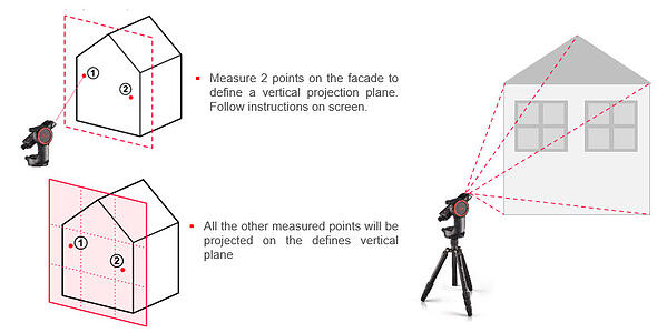 Measure Facade - Define Vertical Plane - BLK3D - TAVCO