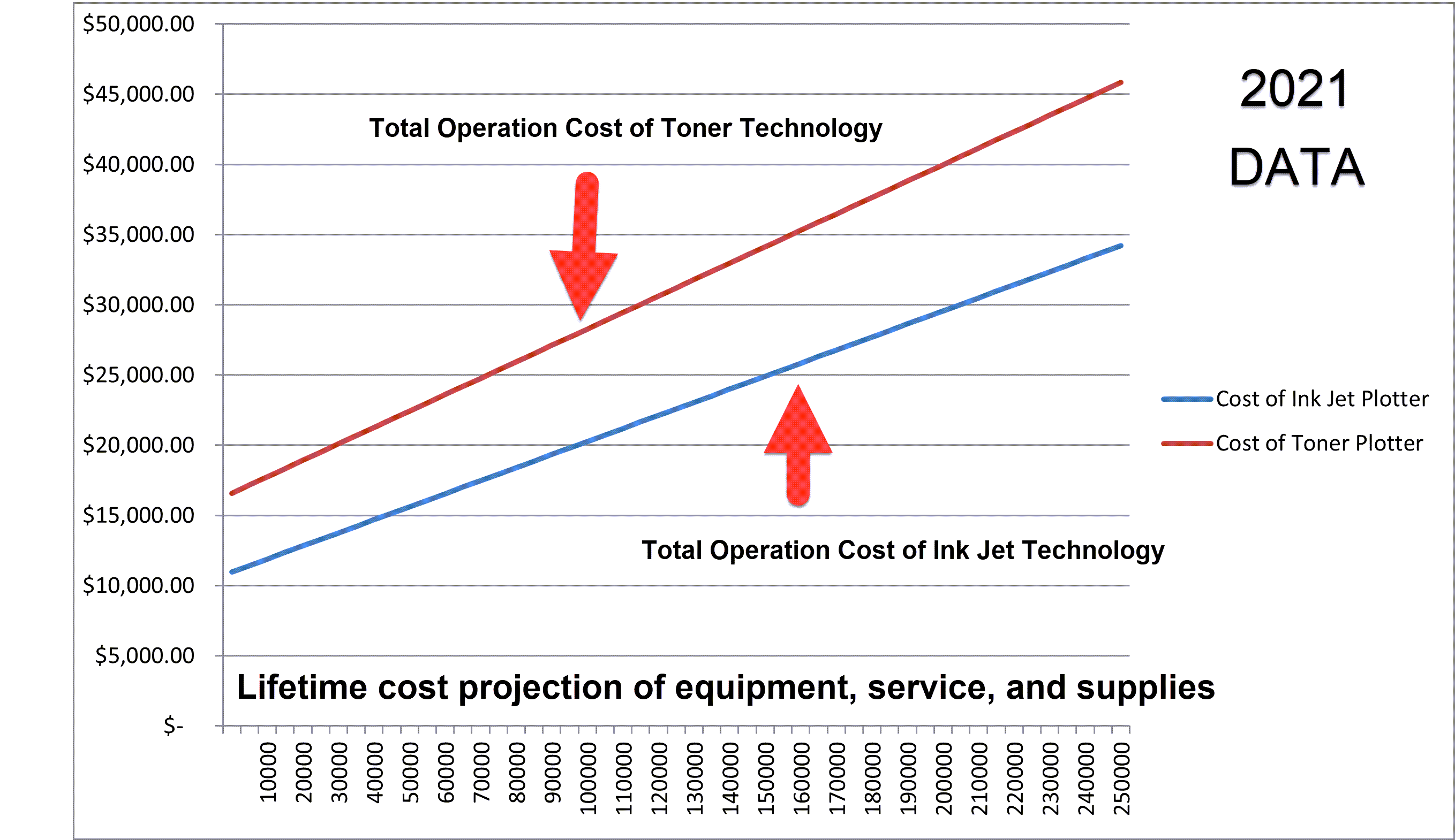 Operational Costs - NEW 2021