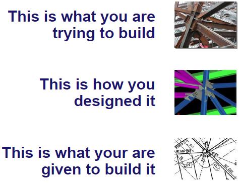 Color-construction-plan-workflow