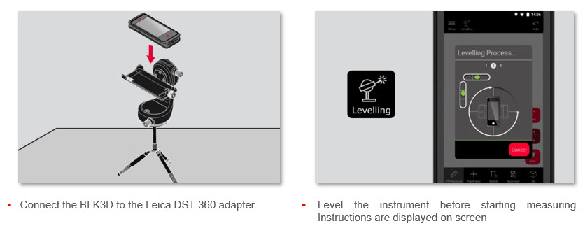P2P Measurement Setup - Leica BLK3D Imager - TAVCO