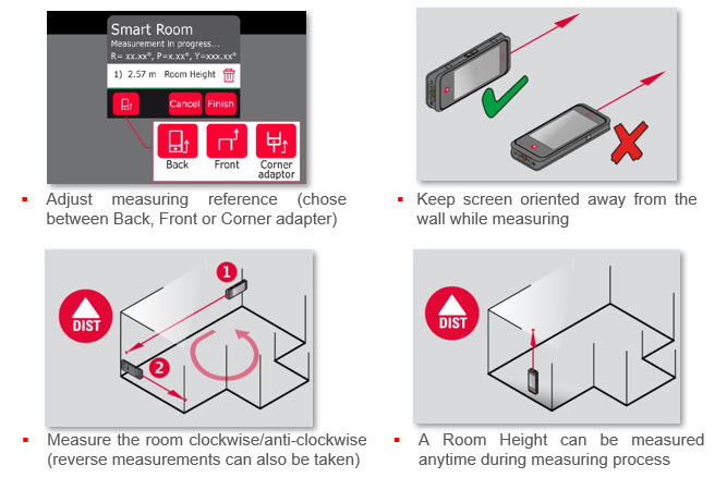 Rules for sketching Smart Room floorplans - Leica BLK3D - TAVCO